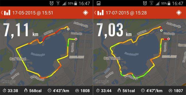 Kettlebells en hardlopen