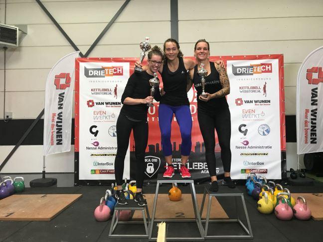 Uitslagen Rotterdam Kettlebell Cup 2017