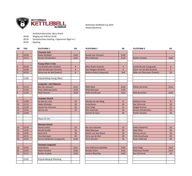 Flight Schedule Rotterdam Kettlebell Cup 2019