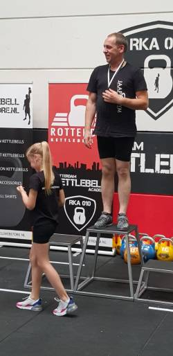Results Rotterdam Kettlebell Cup 2019